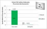 Ergebnisse_Tomaten_AT_Vergleich_biokonv_CZ.png