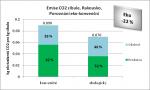 Ergebnisse_Zwiebeln_AT_Vergleich_biokonv_CZ.png